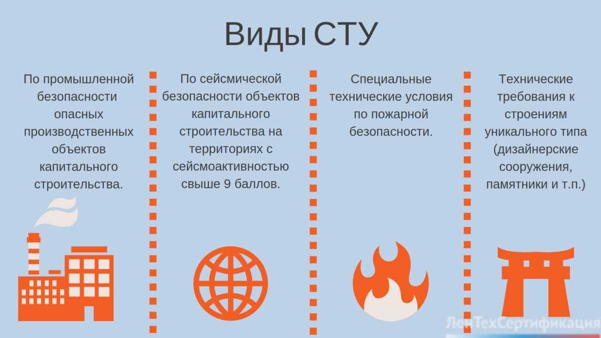 Инфографика специальные технические условия