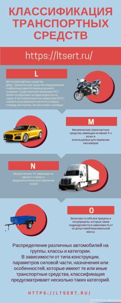 инфографика система сертификации механических транспортных средств и прицепов