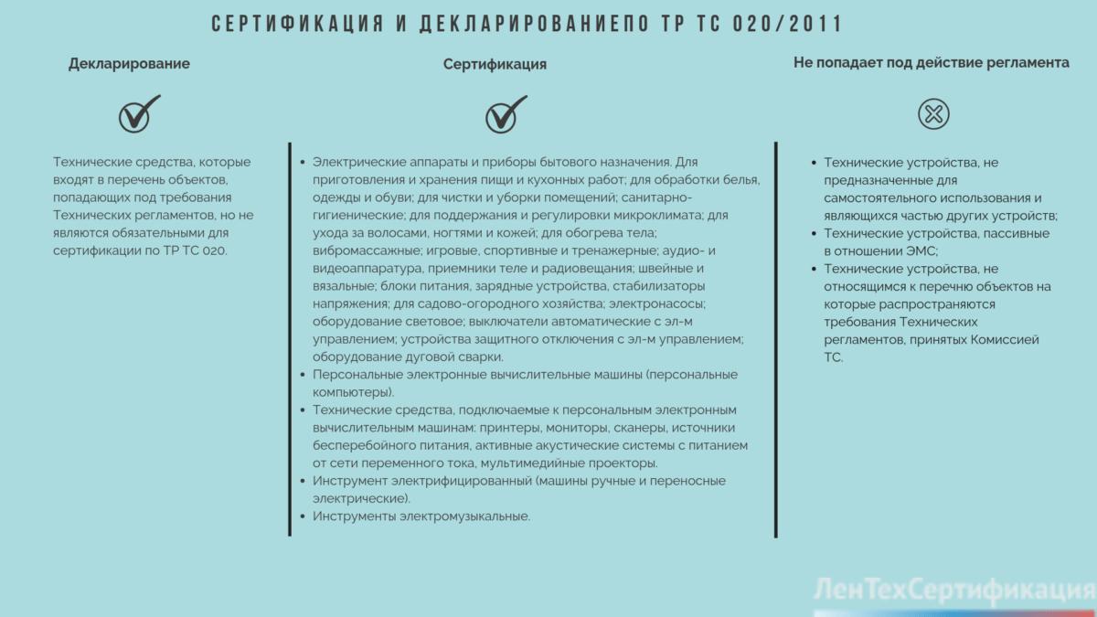 декларация соответствия ТР ТС 020 2011