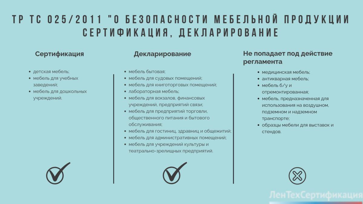инфографика декларация ТР ТС 025
