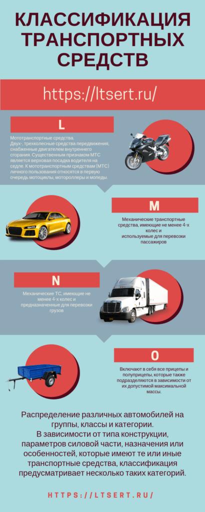 декларация ТР ТС 018 колесных транспортных средств
