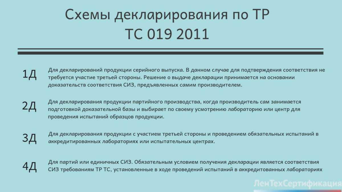 схемы декларации ТР ТС 019 2011