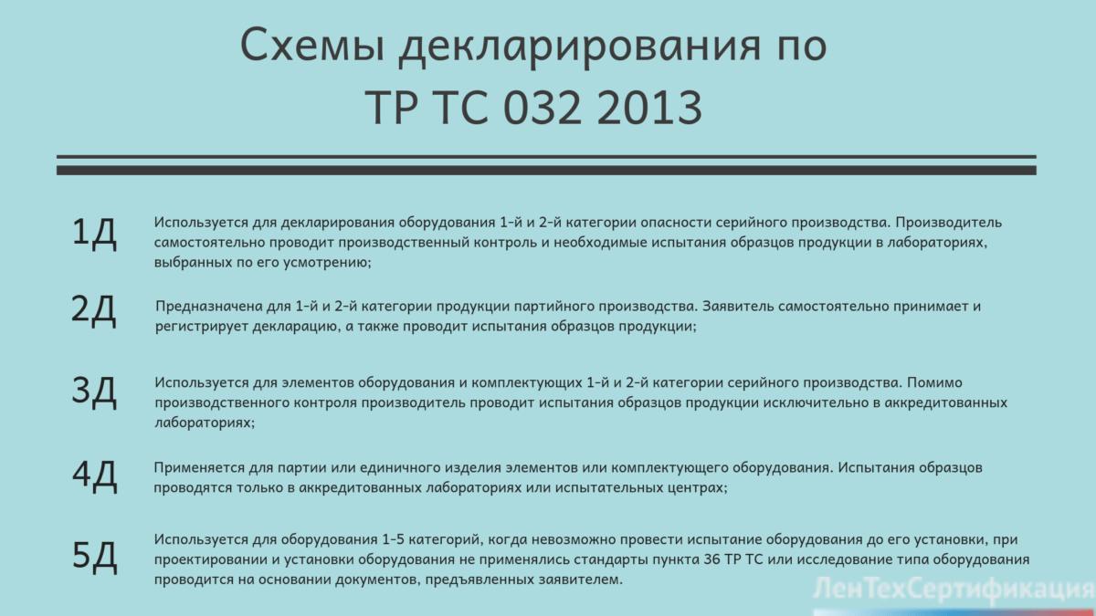 схемы декларации соответствия ТР ТС 032 2013