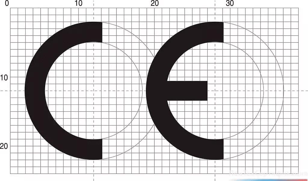 требования к маркировке CE
