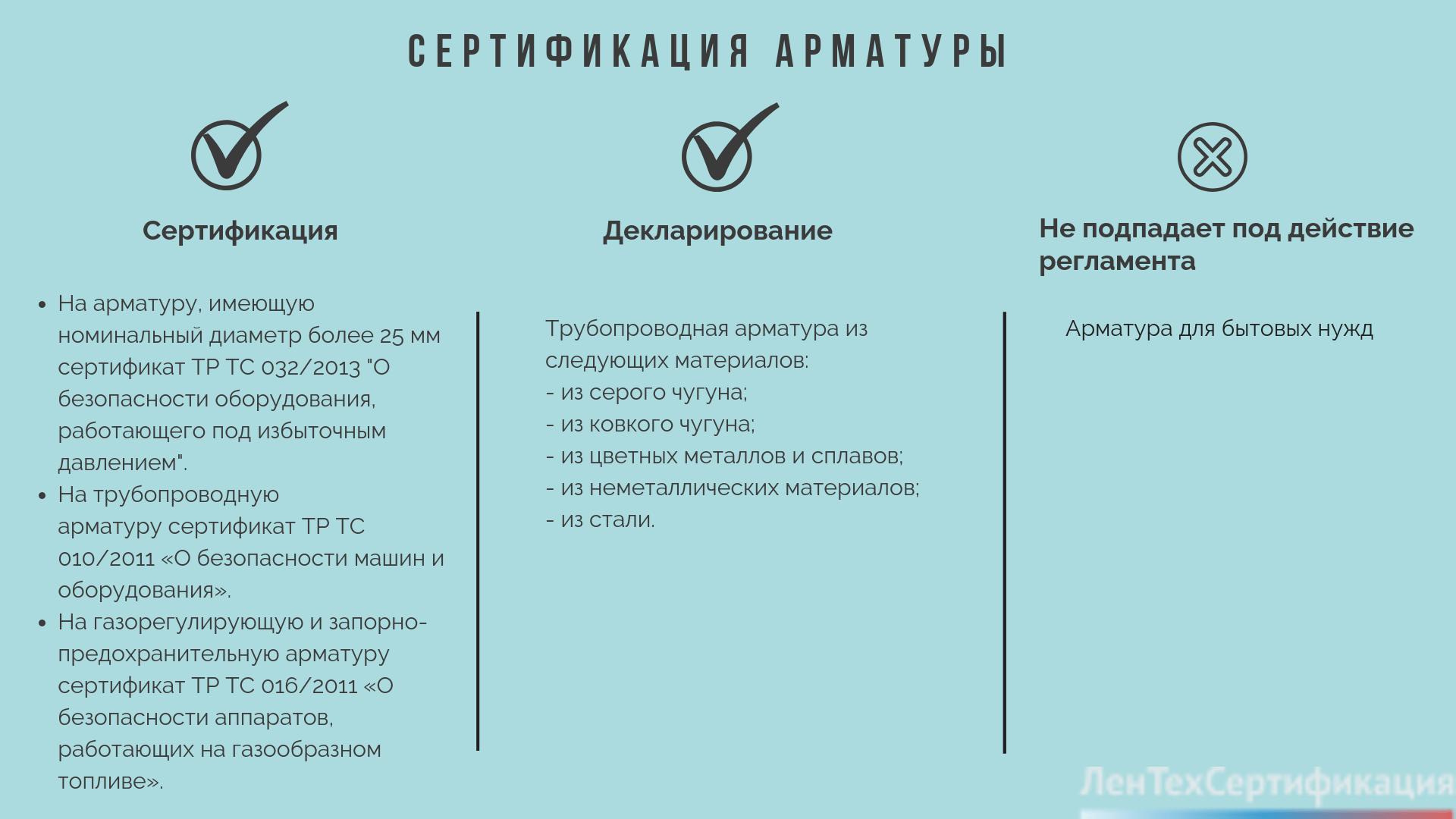 сертификация арматуры
