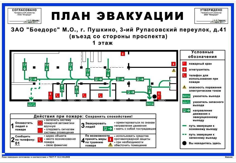 независимая оценка пожарного риска, пример плана эвакуации