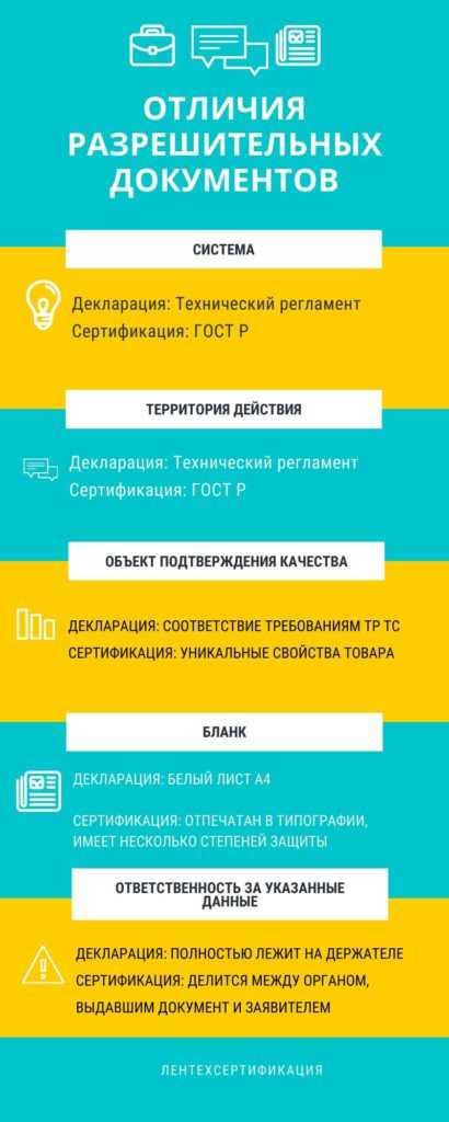 сертификация зерна и продуктов переработки